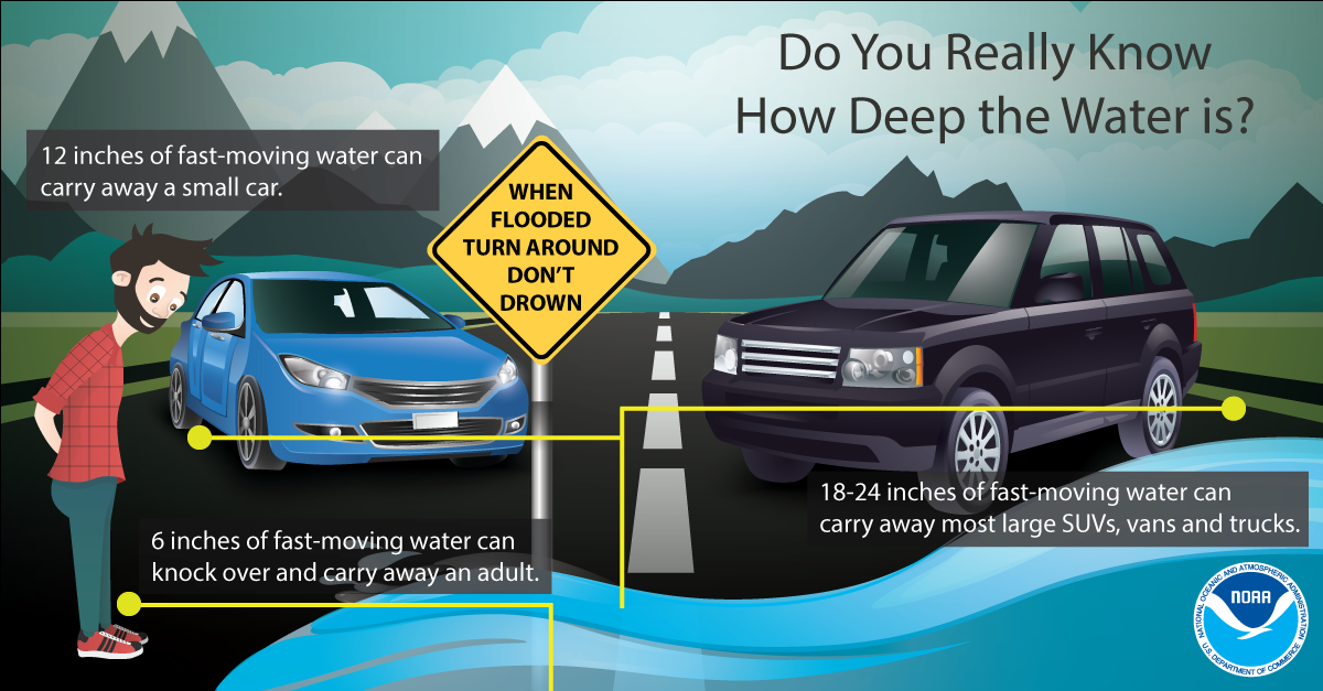 Flood-Safety-Graphic-1